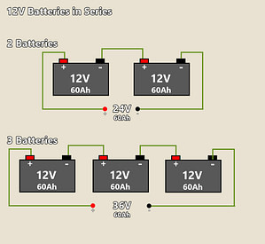 How to connect 12v batteries in series wiring diagram