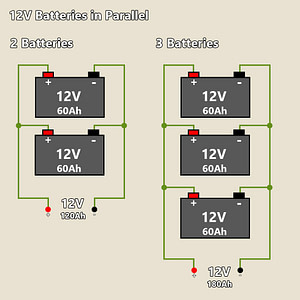 How to connect 2 3 deep cycle batteries in parallel wiring diagram