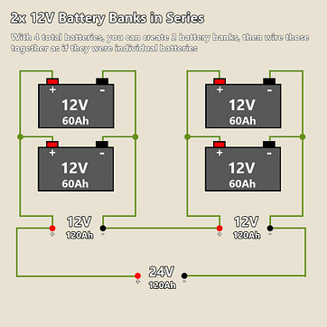 learn to easily wire 12v/24v battery bank in parallel or