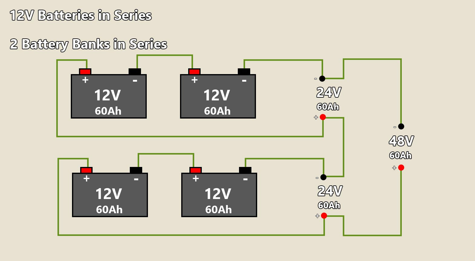 Learn To Easily Wire 12v 24v Battery Bank In Parallel Or Series Diy Boating Marine Maintenance